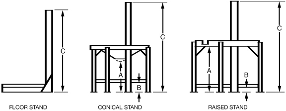 Cylindrical Tank Stands